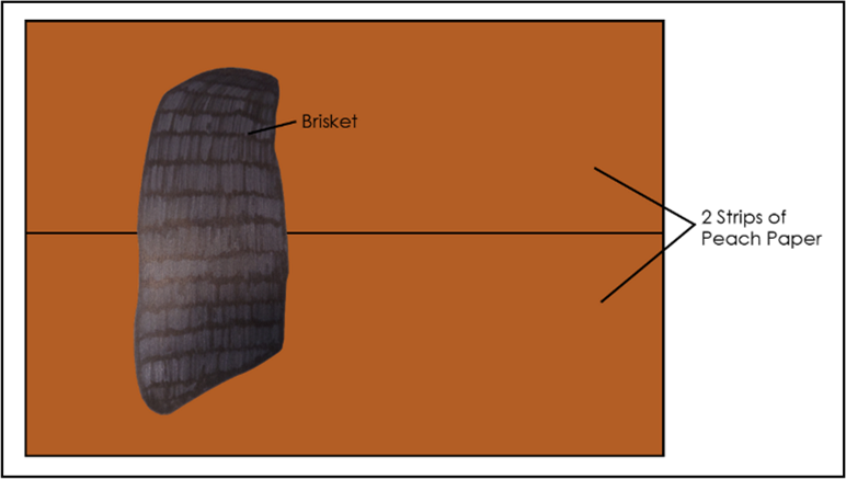 Image of overlapping peach paper and placing brisket vertically at one end