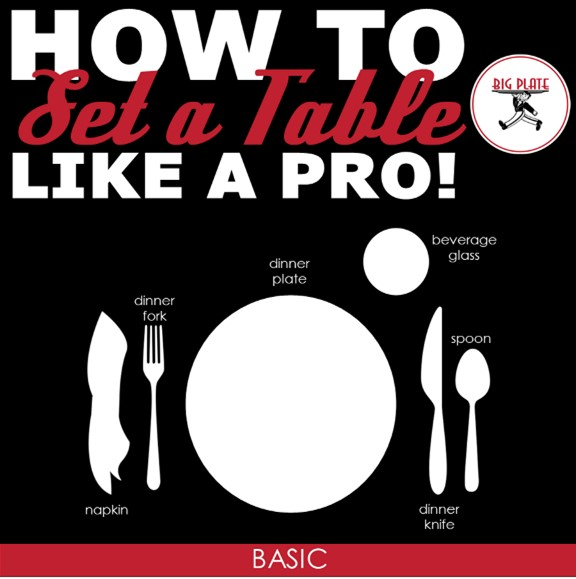 """A graphic with a black background and the text """"How to Set a Table Like a Pro"""" in red and white with the Big Plate logo. It includes a visual representation of a basic table setting, as described in the text below."""
